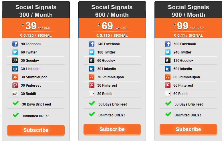 Buy Social Signals Subscription