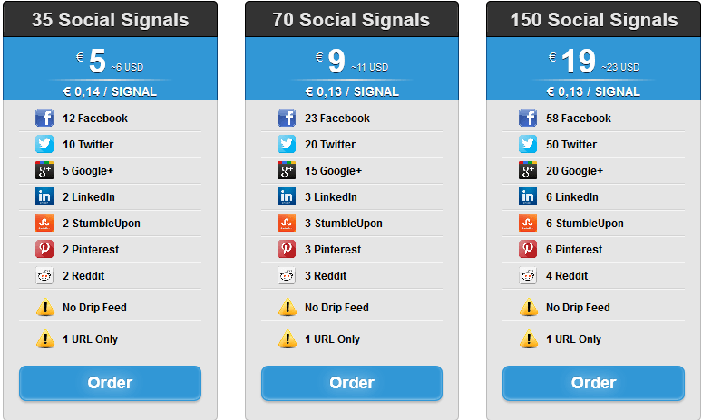 Buy Social Signals One Time Package