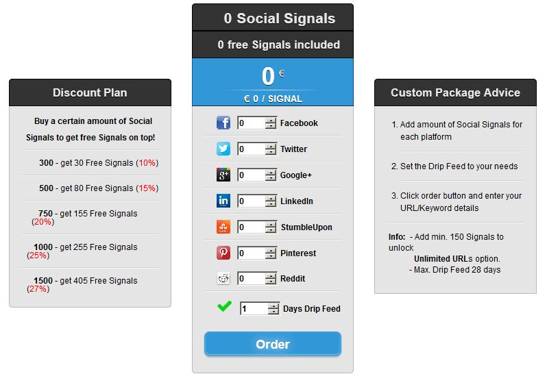Buy Social Signals Custom Package