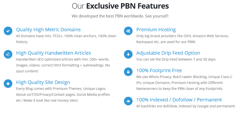Buy PBN Blog Post Backlinks Exclusive Features