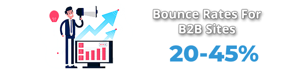 Average Bounce Rate For B2B Websites