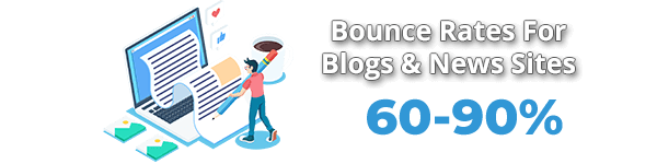 Average Bounce Rate For Blogs
