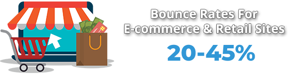 Average Bounce Rate For E-Commerce & Retail Websites