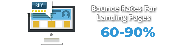 Average Bounce Rate For Landing Pages