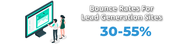 Average Bounce Rate For Lead Generation Sites