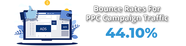 Average Bounce Rate From PPC Campaigns