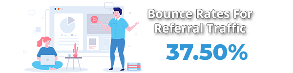 Average Bounce Rate From Referral Traffic