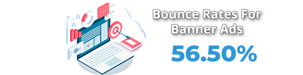 Average Bounce Rate For Ads