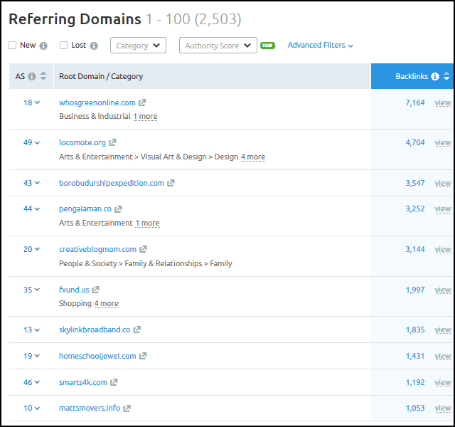 SEO Competitor Analysis: Referring Domains List