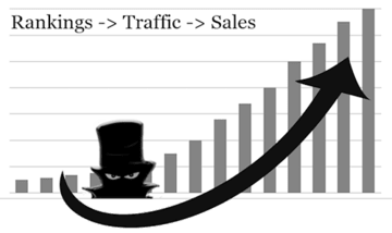 Buy backlinks to increase rankings
